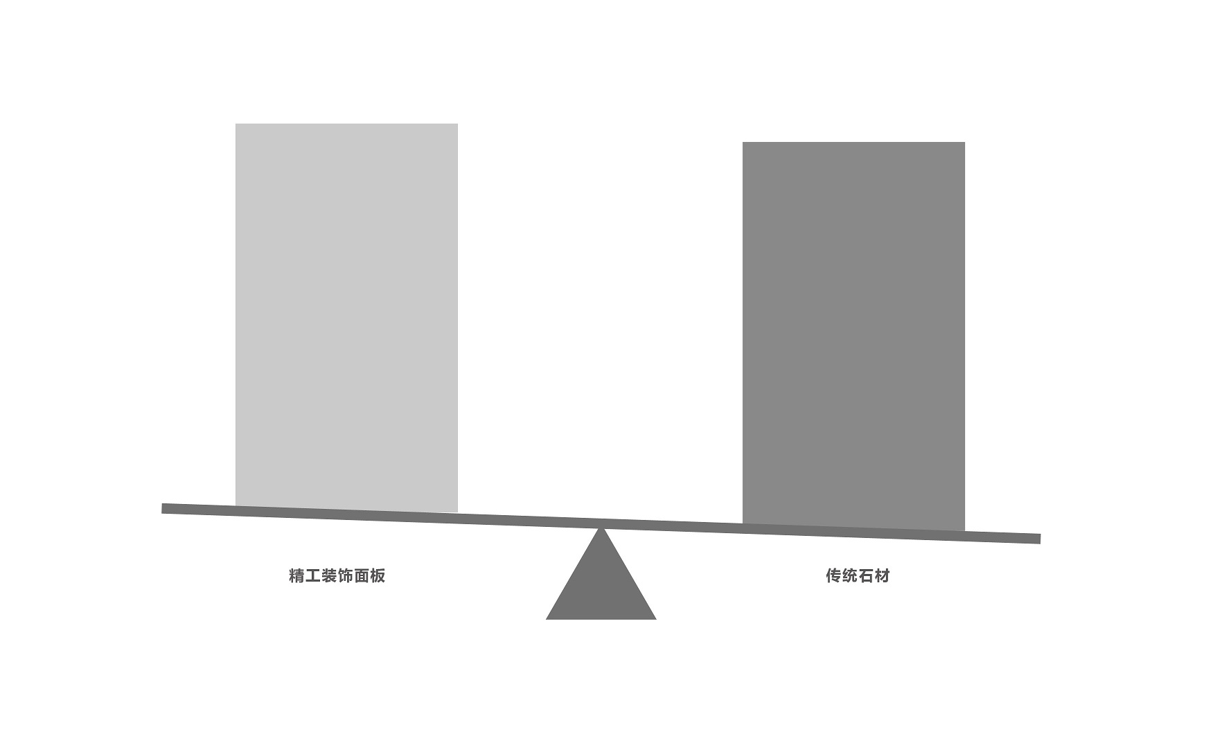 %e6%9b%b4%e8%bd%bb-01